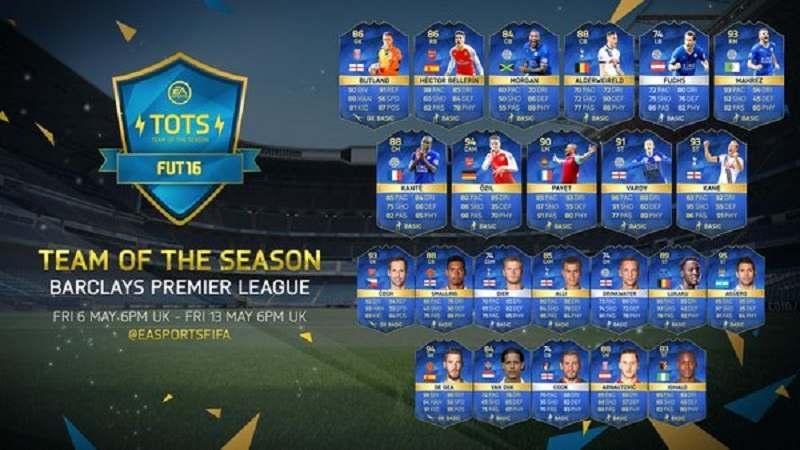 Inilah 11 Pemain Terbaik Liga Inggris Versi FIFA 16 webet188